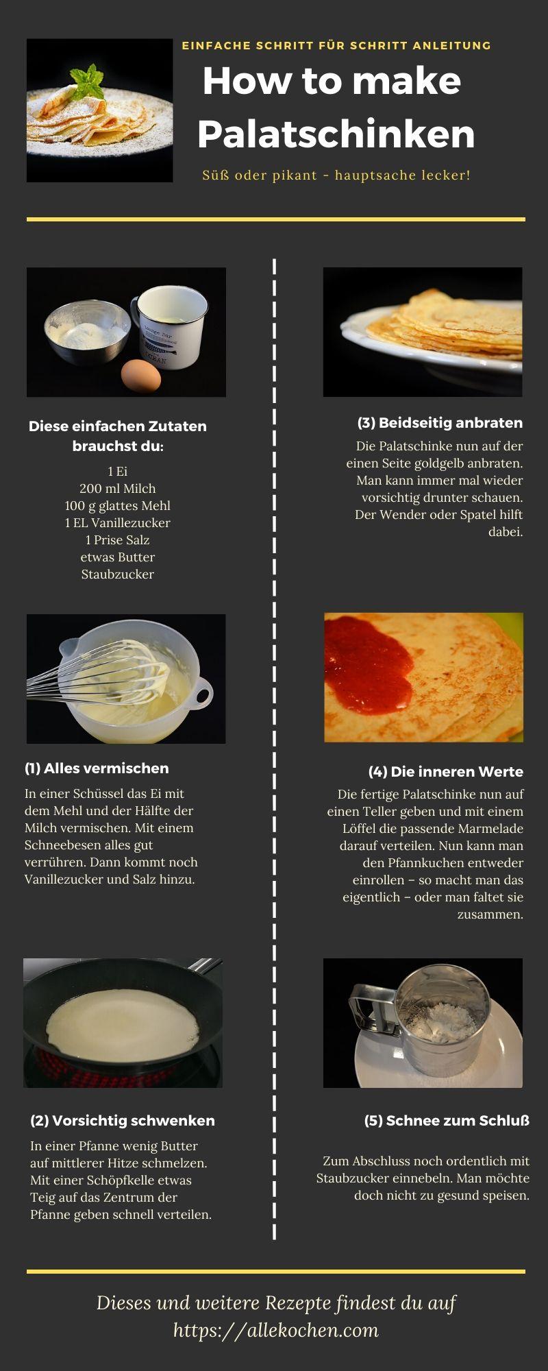 How to make Palatschinken. Eine einfache Schritt for Schritt Anleitung für Palatschinkenteig.